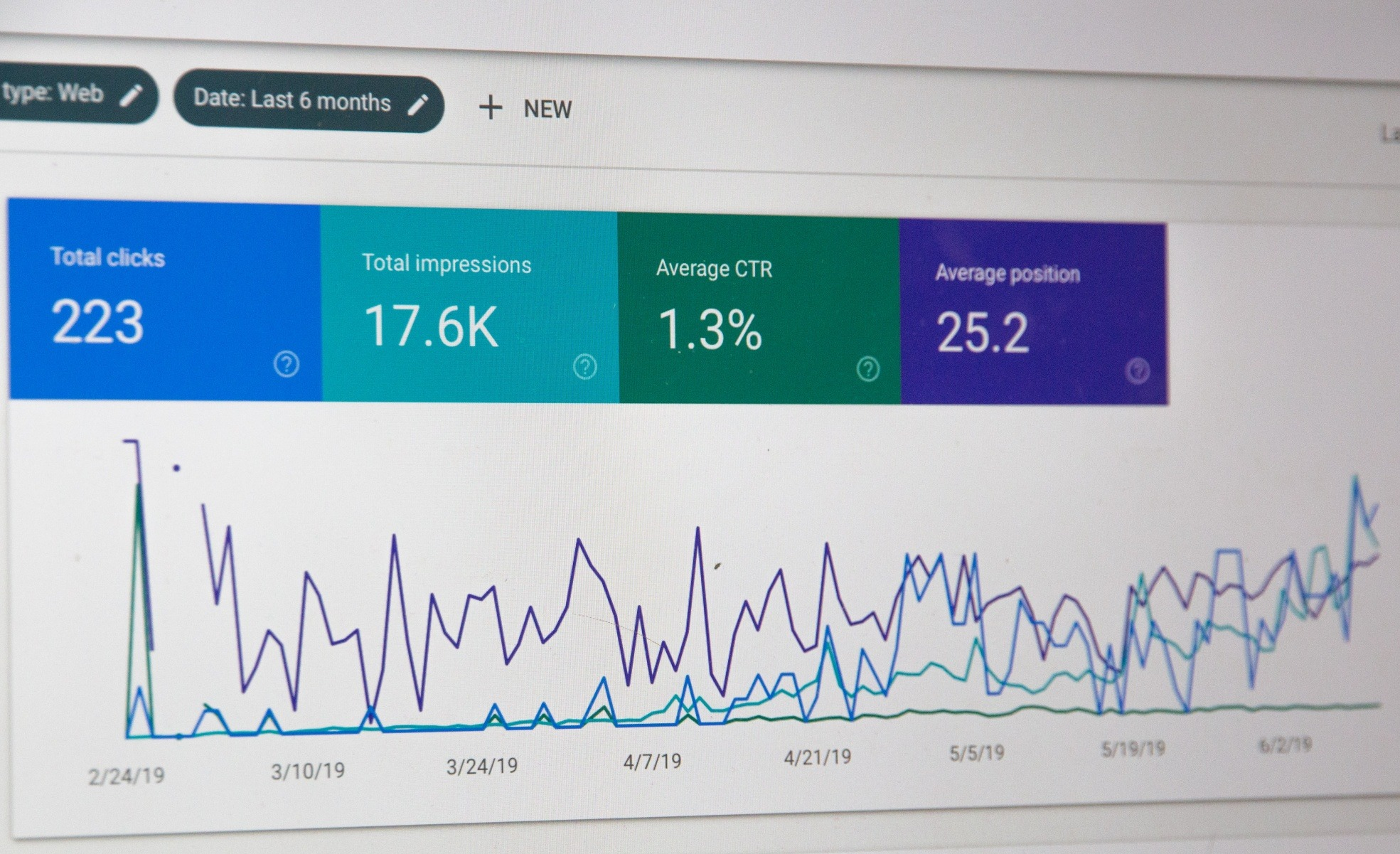 How SEO can Boost Your Business: From Branding To Sales